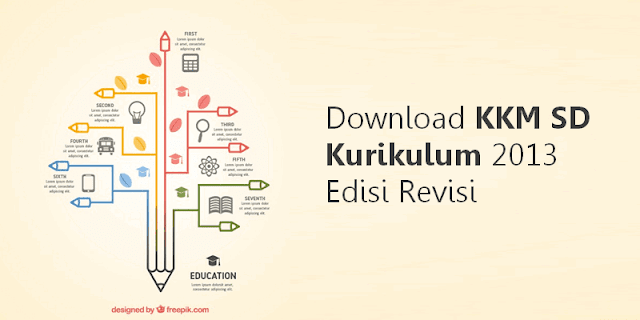 Download KKM SD Kurikulum 2013 Edisi Revisi Terbaru