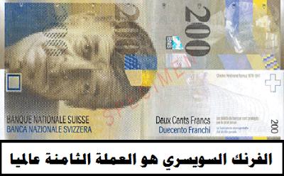 الفرنك السويسري العملة الثامنة عالميا - ترتيب العملات حسب سعر الصرف | وظائف ناو