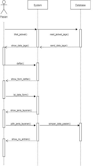 http://www.waskhas.com/2018/01/use-case-activity-dan-sequence-diagram-diagram.html