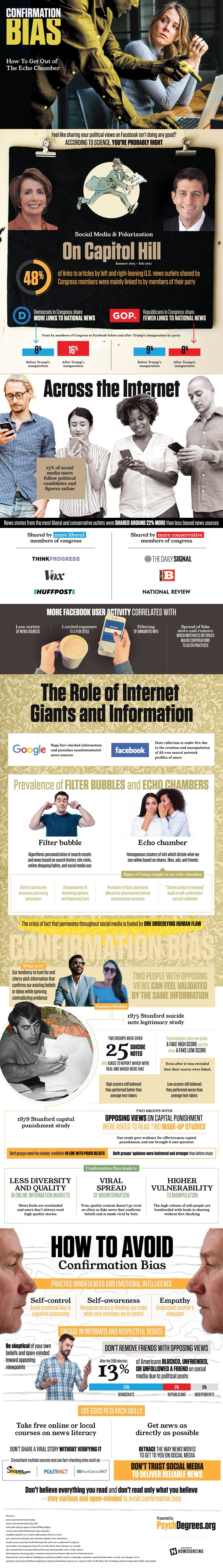 Confirmation Bias: How To Get Out of The Echo Chamber #Infographic