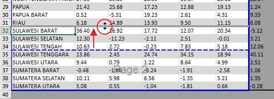 Mengatur Page Break Excel
