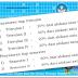 Jadwal Pencairan Dana BOS Triwulan I, II, III dan IV untuk SD, SMP dan SMA tahun 2017