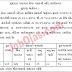 GPSS Mukhya Sevika Posts Regarding Important Notification 2018