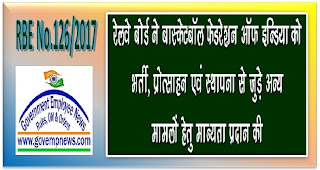 recognition-of-basketball-federation-of-india-railway-board.jpg
