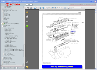 Toyota Land Cruiser repair manual