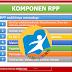 Panduan Penyusunan RPP Kurikulum 2013 Edisi Baru Tahun 2016