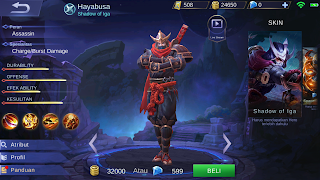 5 Hero Mobile Legends Dengan Combo Skill Mematikan