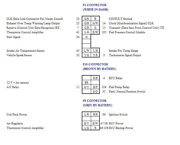 sr20det ecu wiring diagram b16a ecu wiring wiring diagram
