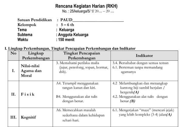 RKH Tema Keluarga Kurikulum 2013 Revisi TK B