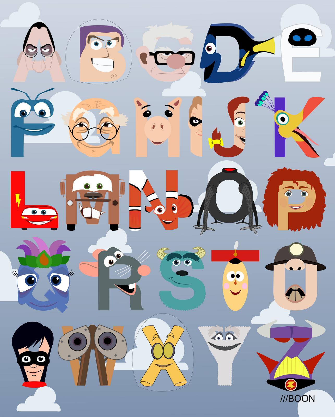 Command Wall Stickers Mike Baboon Design P Is For Pixar Pixar Alphabet