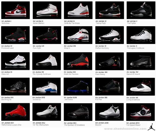 best authentic 75076 e935d jordan list of shoes