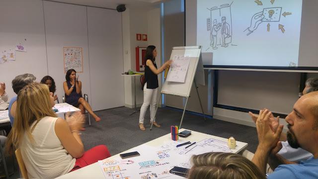 formación visual thinking dibujario