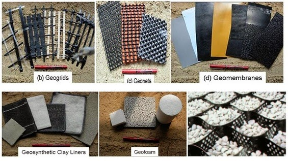 TYPES OF GEOSYNTHETICS EBOOK