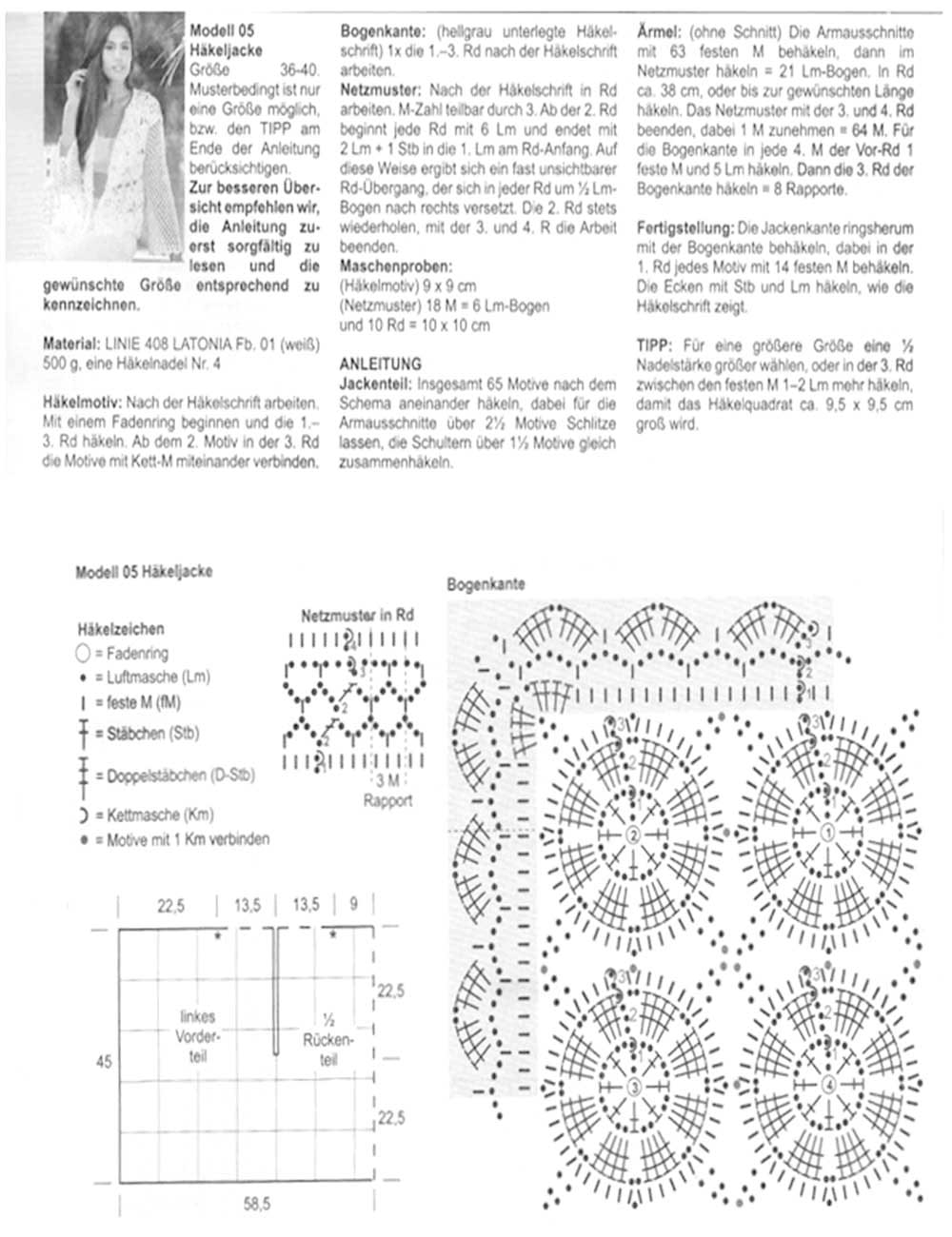chaquetas crochet, gráfico crochet, patrones para crochet