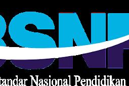 Soal UN SMP 2019