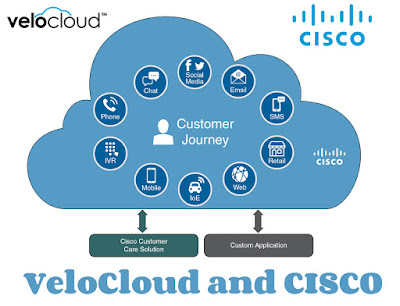 VeloCloud and CISCO ~ eCloud VPS