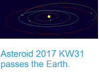 http://sciencythoughts.blogspot.co.uk/2017/06/asteroid-2017-kw31-passes-earth.html