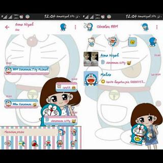 BBM Mod Doraemon  V.2.12.0.9 Apk