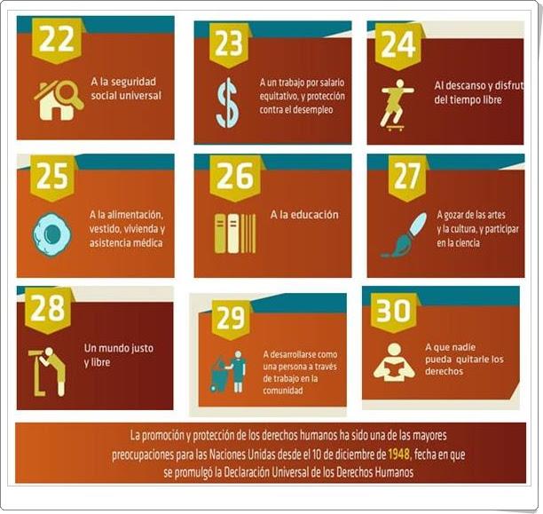 http://www.monografias.com/trabajos101/guia-dar-conocer-derechos-humanos-adolescentes-sordos/guia-dar-conocer-derechos-humanos-adolescentes-sordos.shtml