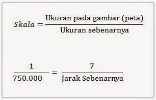 Rumus Matematika Mengenai Skala dan Perbandingan