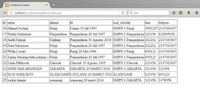 Menampilkan isi data dalam tabel database MySQL dari browser
