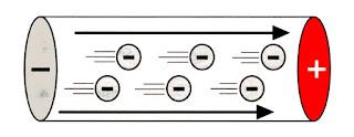 Instalaciones eléctricas residenciales - tensión en conductor eléctrico