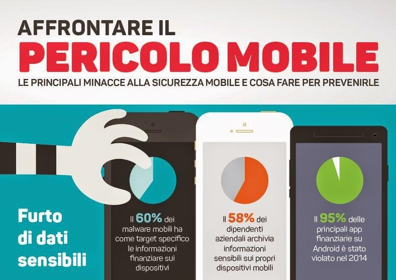 Cosa minaccia le applicazioni mobili? - Infografica di VASCO Data Security