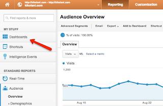 create custom dashboard in google analytics