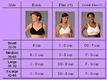 The first bra size chart shows measurement expressed in inches and is dedicated mostly for US and UK market. The second table contains sizes in centimeters and additionally shows equivalents of traditional sizing used in most of countries of the world - starting from 65 ending at which relates to your under bust measurement.