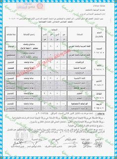 بالصور جداول امتحانات المرحلة الابتدائية بمحافظة سوهاج 2018 أخر العام (الفصل الدراسى الثانى)