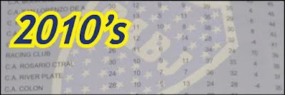 http://divisionreserva.blogspot.com.ar/p/2010s.html