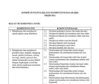 KI KD Fiqih MTs Kurikulum 2013