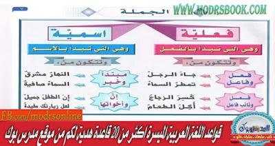 قواعد اللغة العربية الميسرة اكثر من 20 قاعدة هدية لكم من موقع مدرس بوك