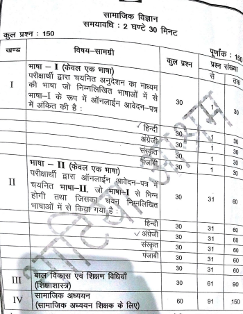 Download REET Exam Full Paper Conducted By Bhatia Aasham