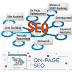 All About On Page SEO techniques in 2018
