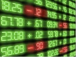 consumer staples index - consumer staples chart