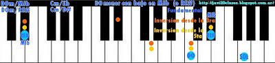 acordes piano menores con bajo en tercera 3
