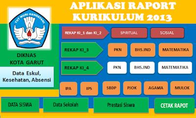 Aplikasi Raport Kurikulum 2013 SD Format Excel