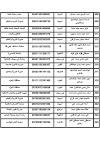 اسماء المقبولين بمسابقة وظائف مصلحة الجمارك بكافة المحافظات 17-12-2018