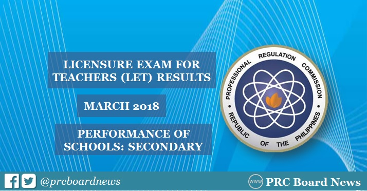 March 2018 LET result Secondary: top performing schools, performance of schools