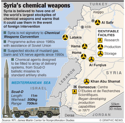 Syrian chemical weapons use, a fraudulent casus belli to justify western intervention?