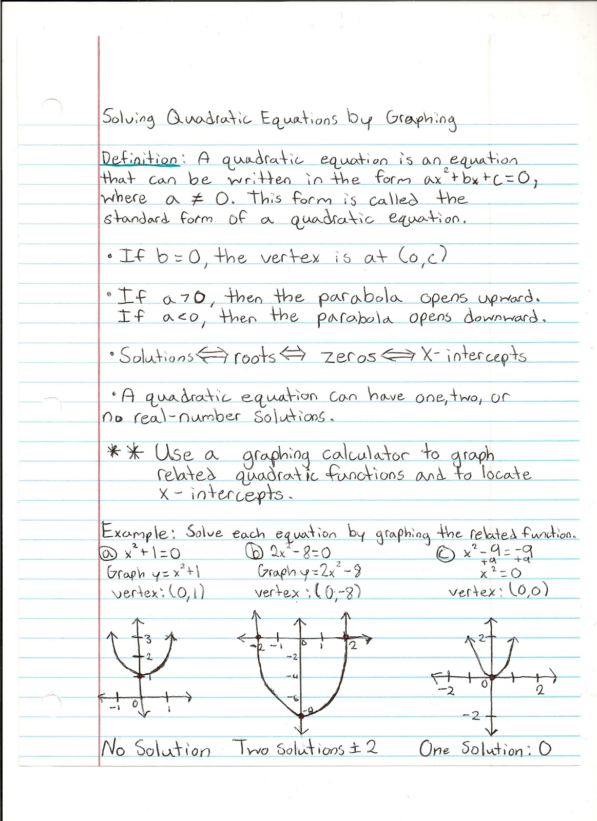Math Notes Solving Quadratic Equations By Graphing