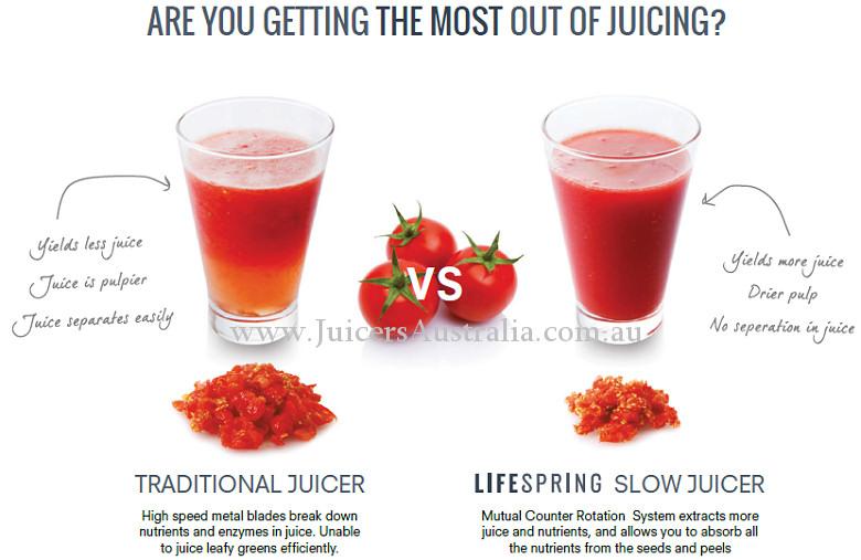 impianafida: saya nak hurom juicer