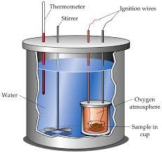 ديناميكا حرارية نظام مفتوح Thermodynamics