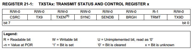Hands on: MainDemo c | Smart Boiler
