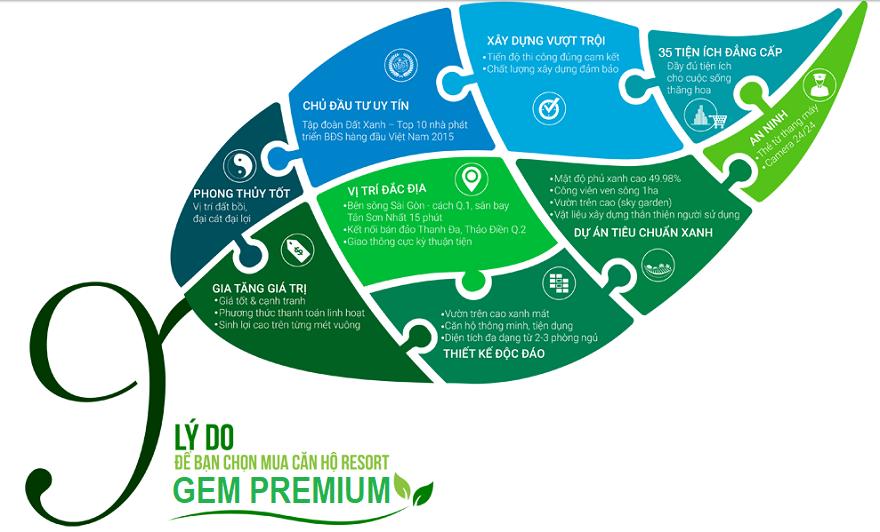 9-ly-do-de-ban-chon-mua-gem-premium-dat-xanh