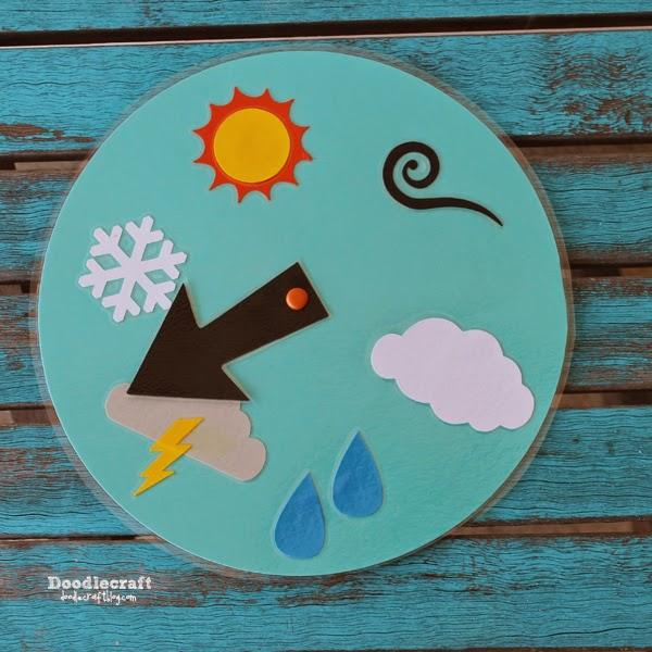 Teaching Aid Weather Chart