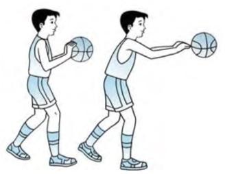 Permainan Bola Basket Materi Pelajaran Smp Mts Kelas 7