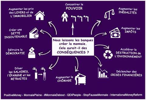 97a54c283526ea François de Siebenthal  Horreurs bancaires  témoignage !