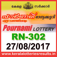 keralalotteries, kerala lottery, keralalotteryresult, kerala lottery result, kerala lottery result live, kerala lottery results, kerala lottery today, kerala lottery result today, kerala lottery results today, today kerala lottery result, kerala lottery result 27-08-2017, pournami lottery rn 302, pournami lottery, pournami lottery today result, pournami lottery result yesterday, pournami lottery rn302, pournami lottery 27.8.2017